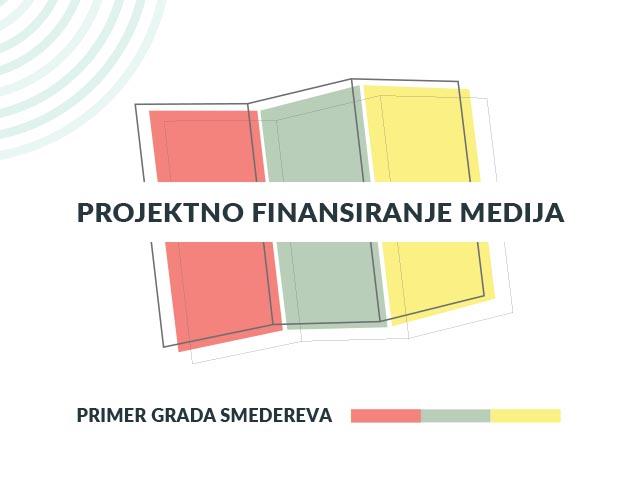 Projektno finansiranje medija, Smederevo, BIRN Srbija