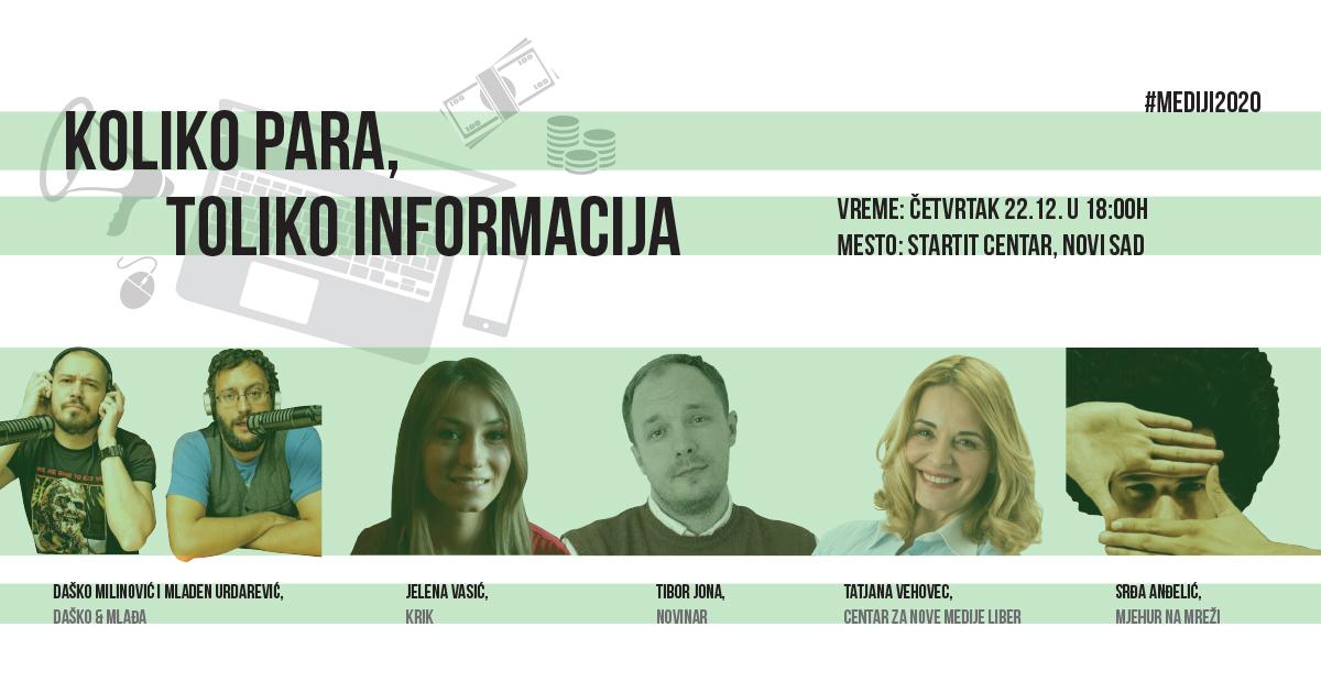 Koliko para, toliko informacija, BIRN Srbija, Novi Sad, mediji